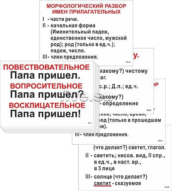 Опорные таблицы по русскому 4 класса бесплатно
